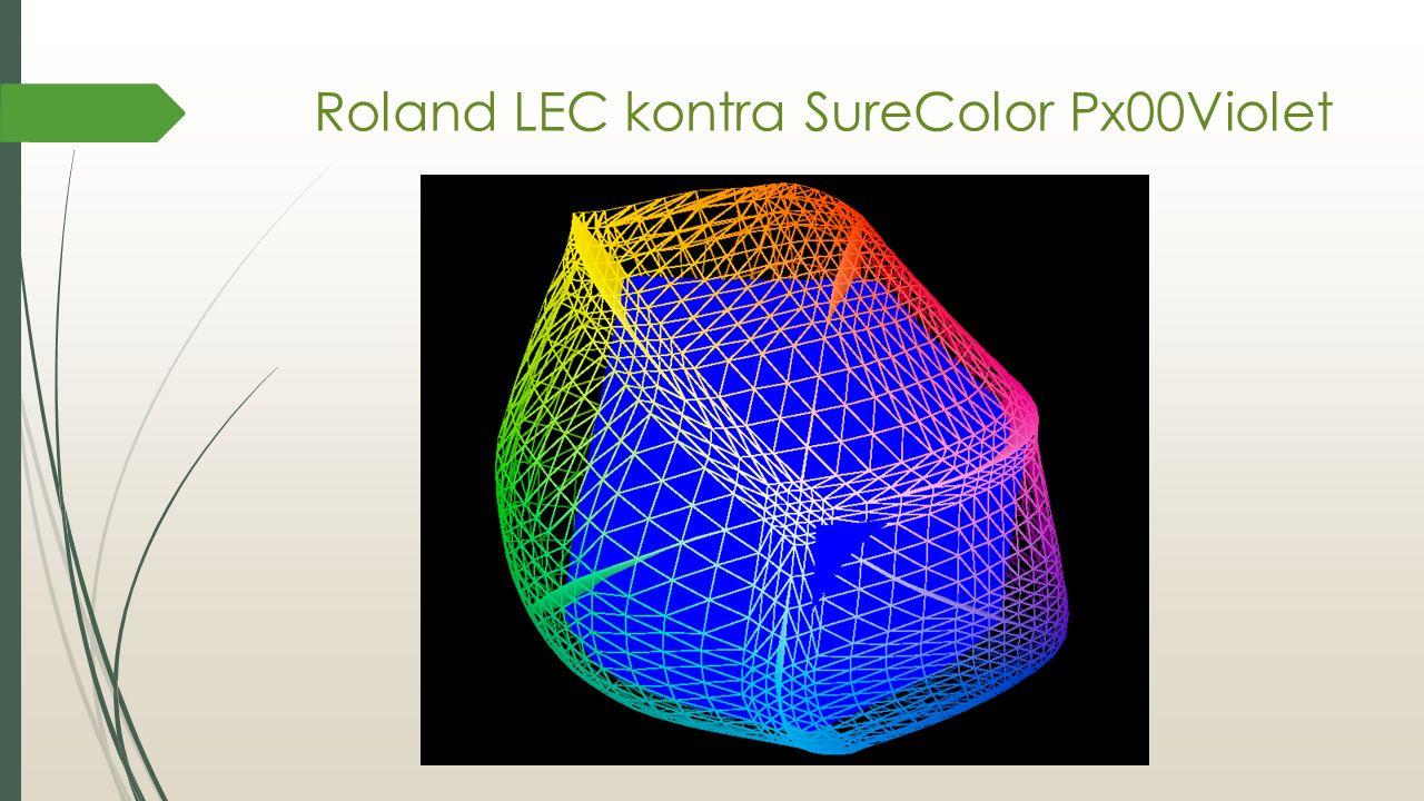 Roland LEC kontra SureColor Px00Violet