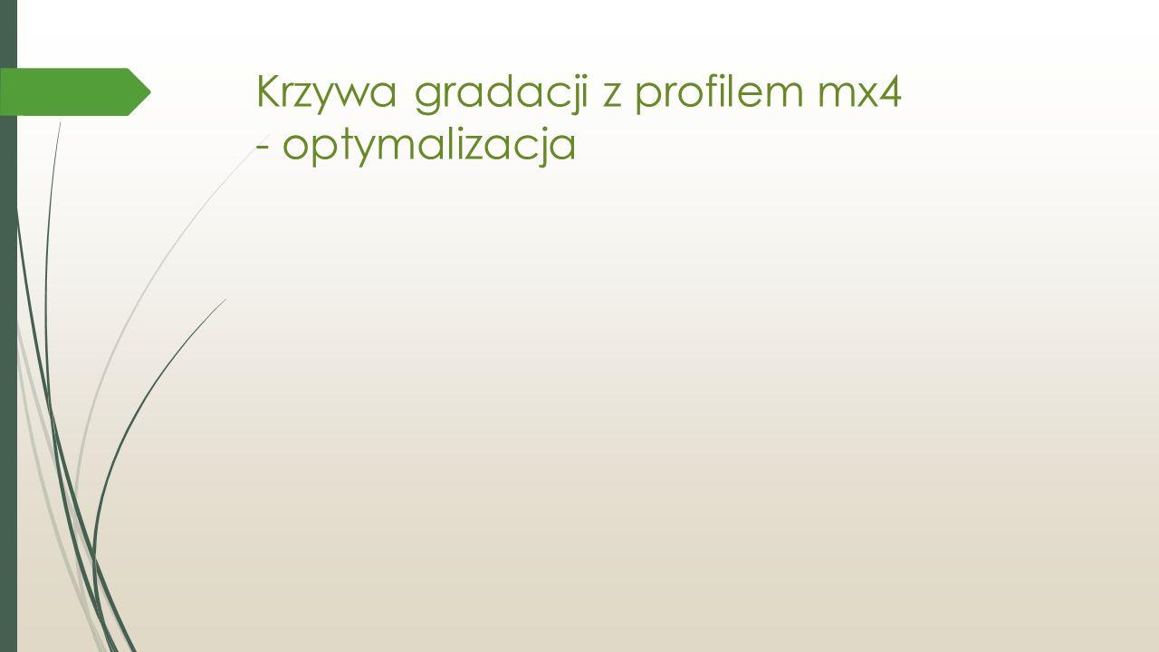 Krzywa gradacji z profilem mx4 - optymalizacja