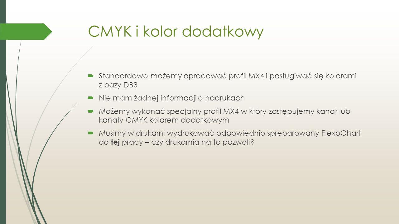 CMYK i kolor dodatkowy  Standardowo możemy opracować profil MX4 i posługiwać się kolorami z bazy DB3  Nie mam żadnej informacji o nadrukach  Możemy wykonać specjalny profil MX4 w który zastępujemy kanał lub kanały CMYK kolorem dodatkowym  Musimy w drukarni wydrukować odpowiednio spreparowany FlexoChart do tej pracy – czy drukarnia na to pozwoli