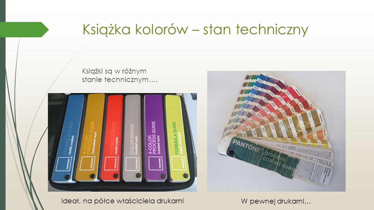 Książka kolorów – stan techniczny Książki są w różnym stanie technicznym….