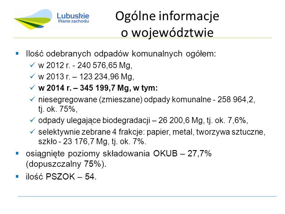 Ogólne informacje o województwie  Ilość odebranych odpadów komunalnych ogółem: w 2012 r. - 240 576,65 Mg, w 2013 r. – 123 234,96 Mg, w 2014 r. – 345