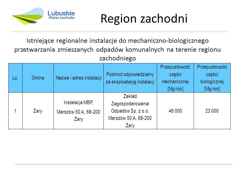 Istniejące regionalne instalacje do mechaniczno-biologicznego przetwarzania zmieszanych odpadów komunalnych na terenie regionu zachodniego Lp.GminaNaz