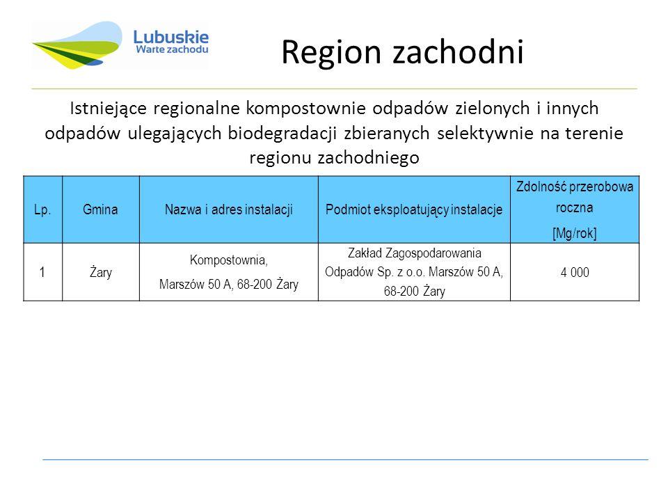 Istniejące regionalne kompostownie odpadów zielonych i innych odpadów ulegających biodegradacji zbieranych selektywnie na terenie regionu zachodniego