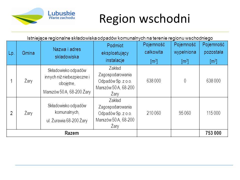 Istniejące regionalne składowiska odpadów komunalnych na terenie regionu wschodniego Lp.Gmina Nazwa i adres składowiska Podmiot eksploatujący instalacje Pojemność całkowita [m 3 ] Pojemność wypełniona [m 3 ] Pojemność pozostała [m 3 ] 1 Żary Składowisko odpadów innych niż niebezpieczne i obojętne, Marszów 50 A, 68-200 Żary Zakład Zagospodarowania Odpadów Sp.