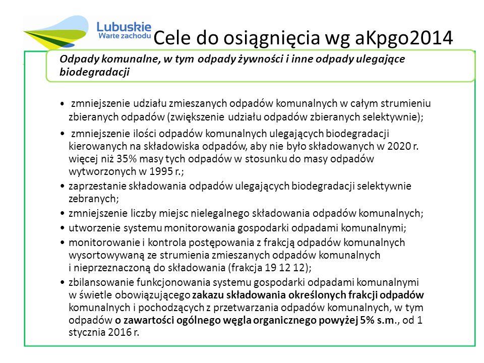 Cele do osiągnięcia wg aKpgo2014 zmniejszenie udziału zmieszanych odpadów komunalnych w całym strumieniu zbieranych odpadów (zwiększenie udziału odpad