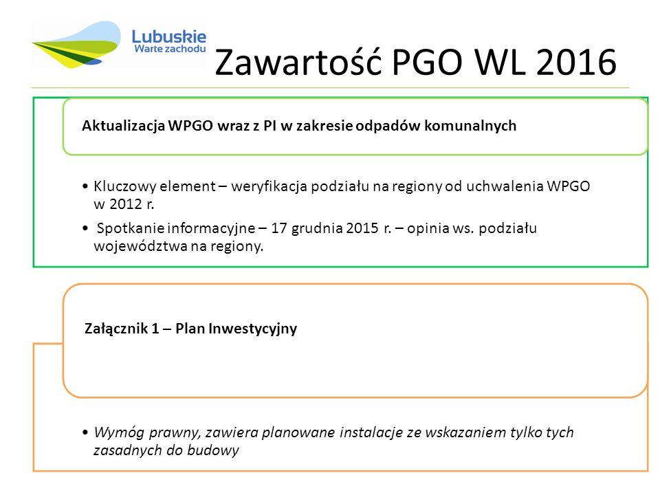 Zawartość PGO WL 2016 Kluczowy element – weryfikacja podziału na regiony od uchwalenia WPGO w 2012 r.