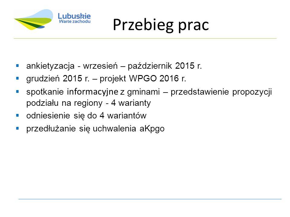 Przebieg prac  ankietyzacja - wrzesień – październik 2015 r.  grudzień 2015 r. – projekt WPGO 2016 r.  spotkanie informacyjne z gminami – przedstaw