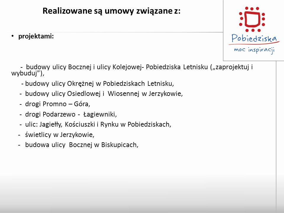 """Realizowane są umowy związane z: projektami: - budowy ulicy Bocznej i ulicy Kolejowej- Pobiedziska Letnisku (""""zaprojektuj i wybuduj""""), - budowy ulicy"""