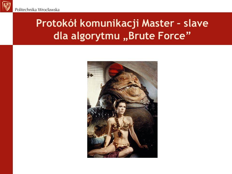 "Protokół komunikacji Master – slave dla algorytmu ""Brute Force"