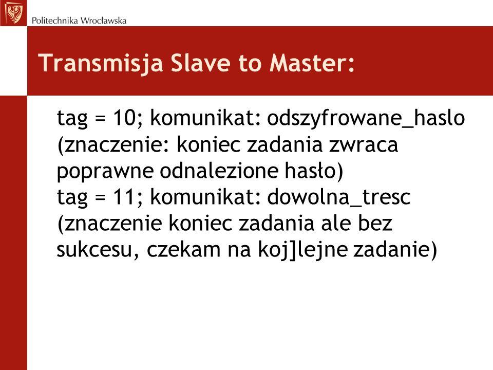 Transmisja Slave to Master: tag = 10; komunikat: odszyfrowane_haslo (znaczenie: koniec zadania zwraca poprawne odnalezione hasło) tag = 11; komunikat: dowolna_tresc (znaczenie koniec zadania ale bez sukcesu, czekam na koj]lejne zadanie)