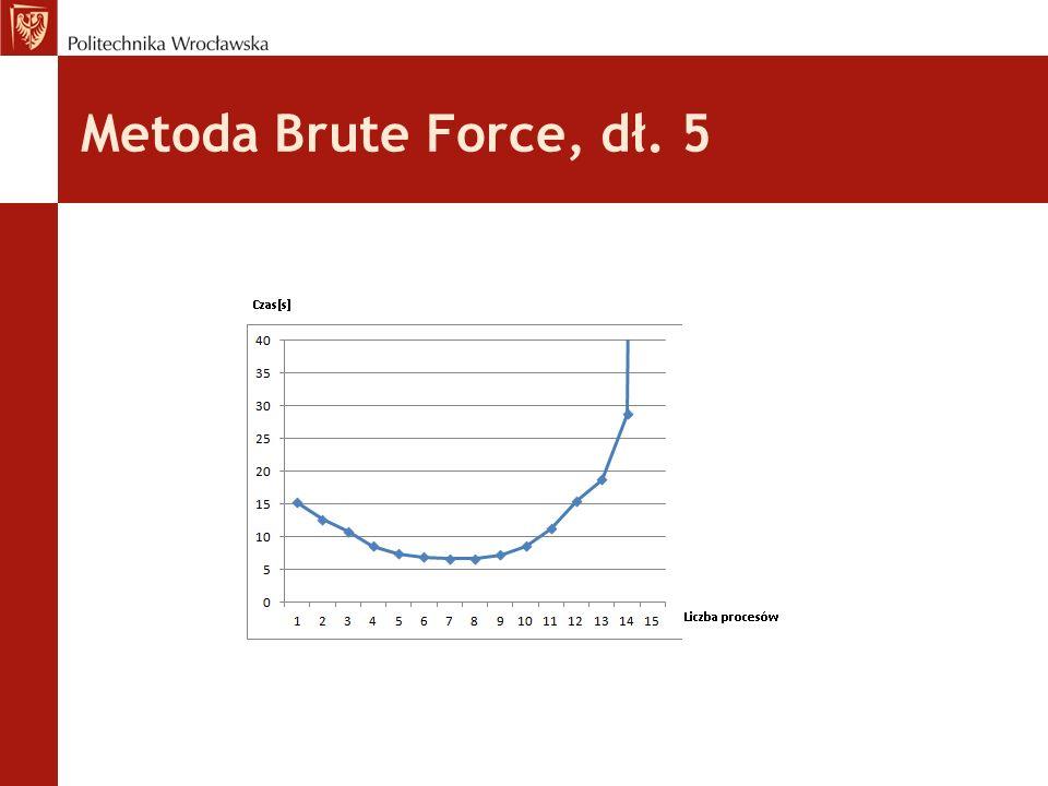 Metoda Brute Force, dł. 5