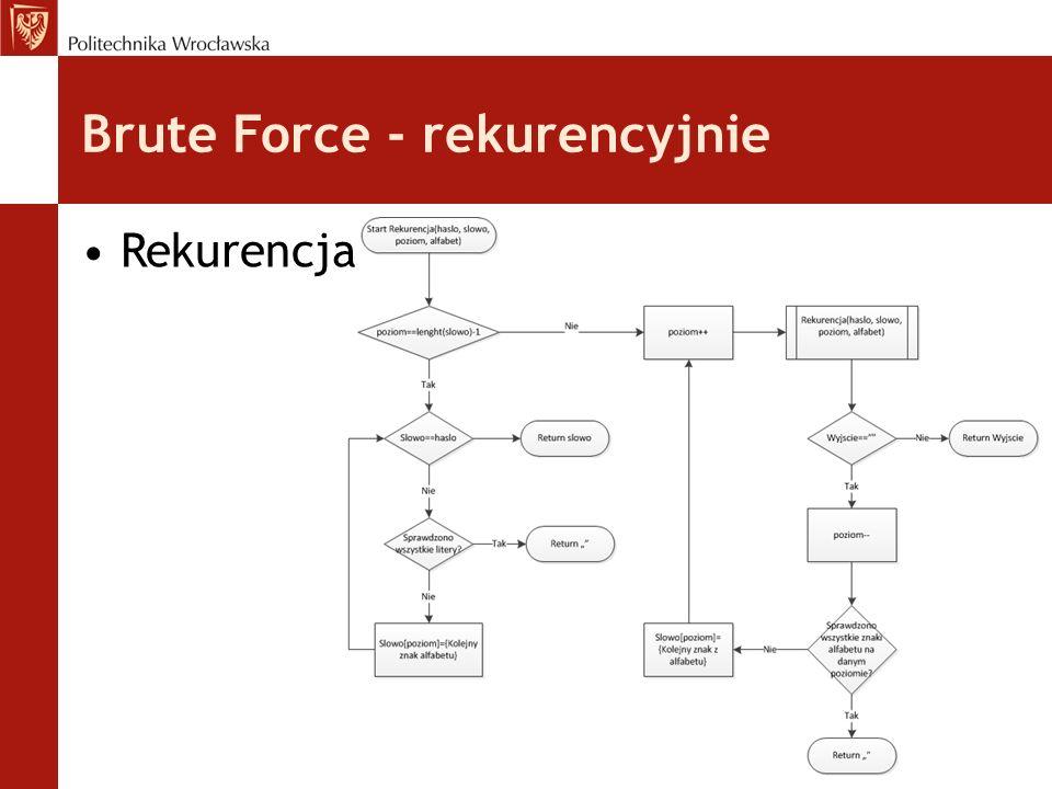 Brute Force - rekurencyjnie Rekurencja