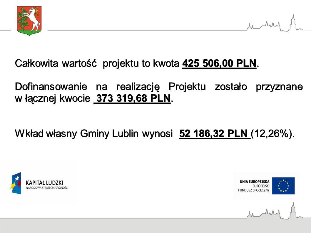 Całkowita wartość projektu to kwota 425 506,00 PLN. Dofinansowanie na realizację Projektu zostało przyznane w łącznej kwocie 373 319,68 PLN. Wkład wła