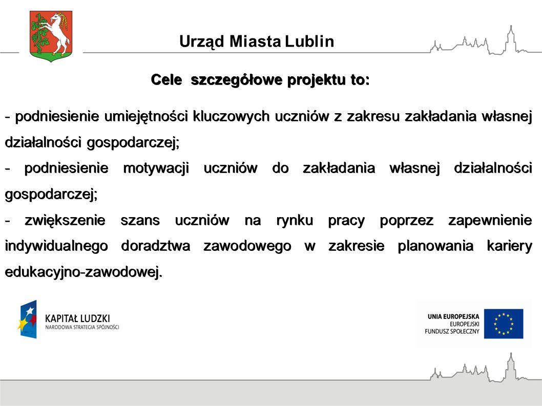 Urząd Miasta Lublin Cele szczegółowe projektu to: Cele szczegółowe projektu to: - podniesienie umiejętności kluczowych uczniów z zakresu zakładania własnej działalności gospodarczej; - podniesienie motywacji uczniów do zakładania własnej działalności gospodarczej; - zwiększenie szans uczniów na rynku pracy poprzez zapewnienie indywidualnego doradztwa zawodowego w zakresie planowania kariery edukacyjno-zawodowej.