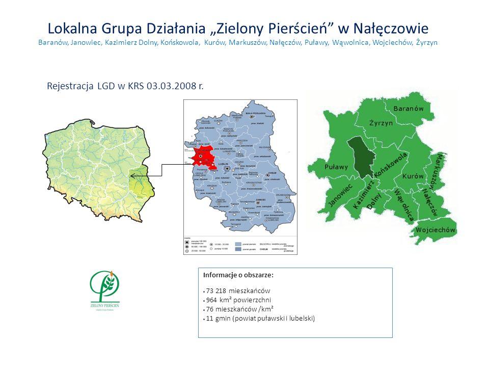 """Lokalna Grupa Działania """"Zielony Pierścień"""" w Nałęczowie Baranów, Janowiec, Kazimierz Dolny, Końskowola, Kurów, Markuszów, Nałęczów, Puławy, Wąwolnica"""