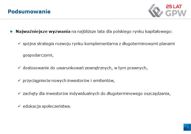 165 14 48 0 79 146 170 169 100 101 103 0 144 213 134 188 37 72 112 175 0 100 150 7 Podsumowanie Najważniejsze wyzwania na najbliższe lata dla polskiego rynku kapitałowego: spójna strategia rozwoju rynku komplementarna z długoterminowymi planami gospodarczymi, dostosowanie do uwarunkowań zewnętrznych, w tym prawnych, przyciągniecie nowych inwestorów i emitentów, zachęty dla inwestorów indywidualnych do długoterminowego oszczędzania, edukacja społeczeństwa.
