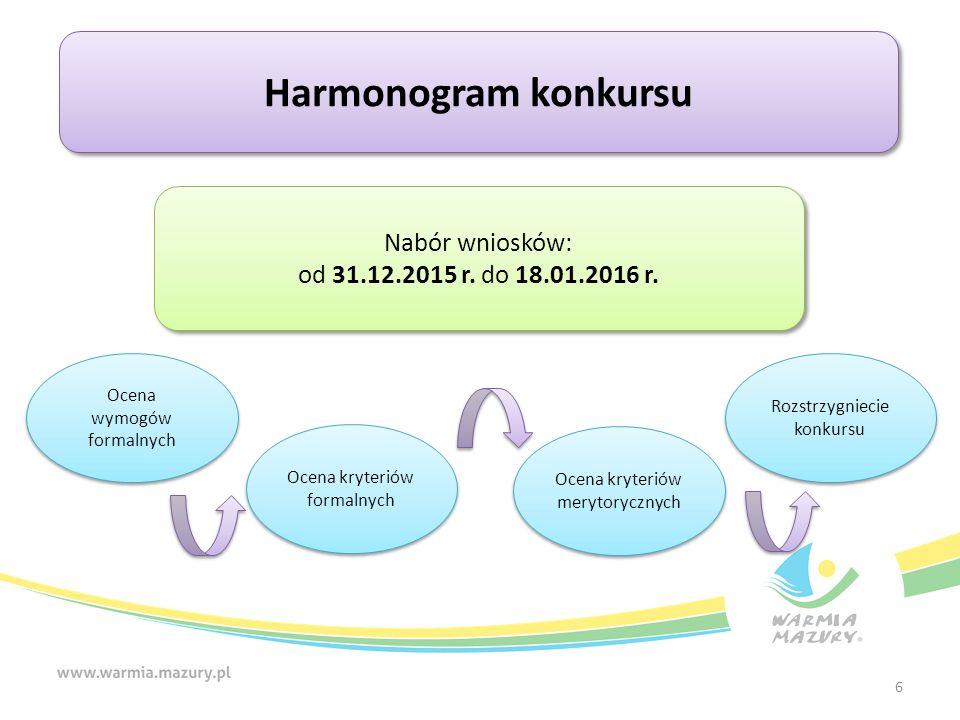 6 Harmonogram konkursu Nabór wniosków: od 31.12.2015 r. do 18.01.2016 r. Ocena kryteriów formalnych Ocena kryteriów merytorycznych Ocena wymogów forma