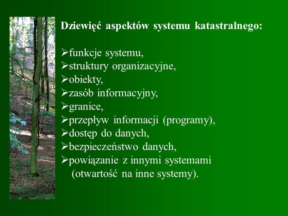 Dziewięć aspektów systemu katastralnego:  funkcje systemu,  struktury organizacyjne,  obiekty,  zasób informacyjny,  granice,  przepływ informacji (programy),  dostęp do danych,  bezpieczeństwo danych,  powiązanie z innymi systemami (otwartość na inne systemy).