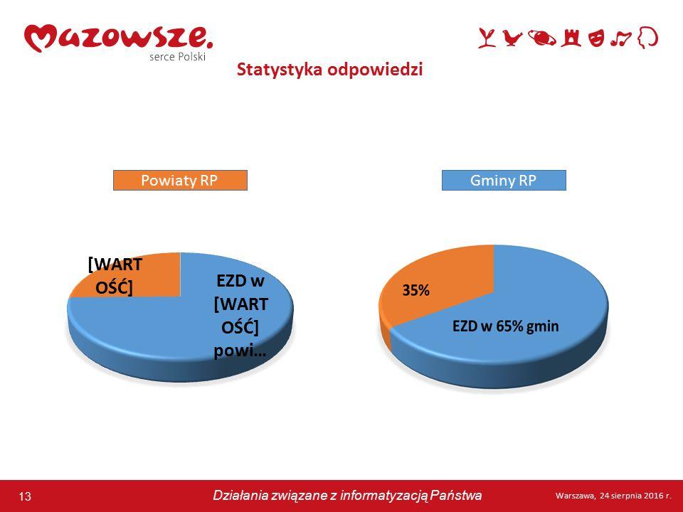 13 Warszawa, 24 sierpnia 2016 r. Działania związane z informatyzacją Państwa 13 Warszawa, 24 sierpnia 2016 r. Działania związane z informatyzacją Pańs