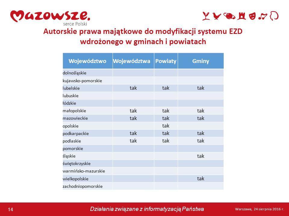 14 Warszawa, 24 sierpnia 2016 r. Działania związane z informatyzacją Państwa 14 Warszawa, 24 sierpnia 2016 r. Działania związane z informatyzacją Pańs