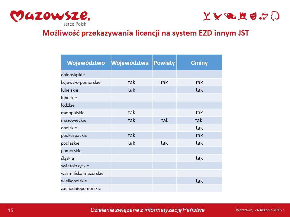 15 Warszawa, 24 sierpnia 2016 r. Działania związane z informatyzacją Państwa 15 Warszawa, 24 sierpnia 2016 r. Działania związane z informatyzacją Pańs