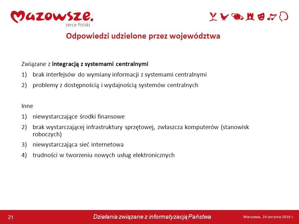 21 Warszawa, 24 sierpnia 2016 r. Działania związane z informatyzacją Państwa 21 Warszawa, 24 sierpnia 2016 r. Działania związane z informatyzacją Pańs