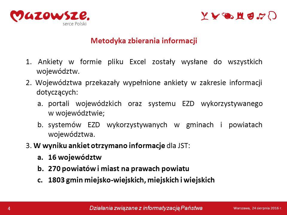 4 Warszawa, 24 sierpnia 2016 r. Działania związane z informatyzacją Państwa 4 Warszawa, 24 sierpnia 2016 r. Działania związane z informatyzacją Państw