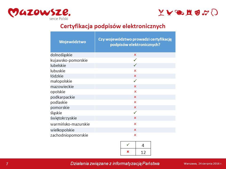 7 Warszawa, 24 sierpnia 2016 r. Działania związane z informatyzacją Państwa 7 Warszawa, 24 sierpnia 2016 r. Działania związane z informatyzacją Państw