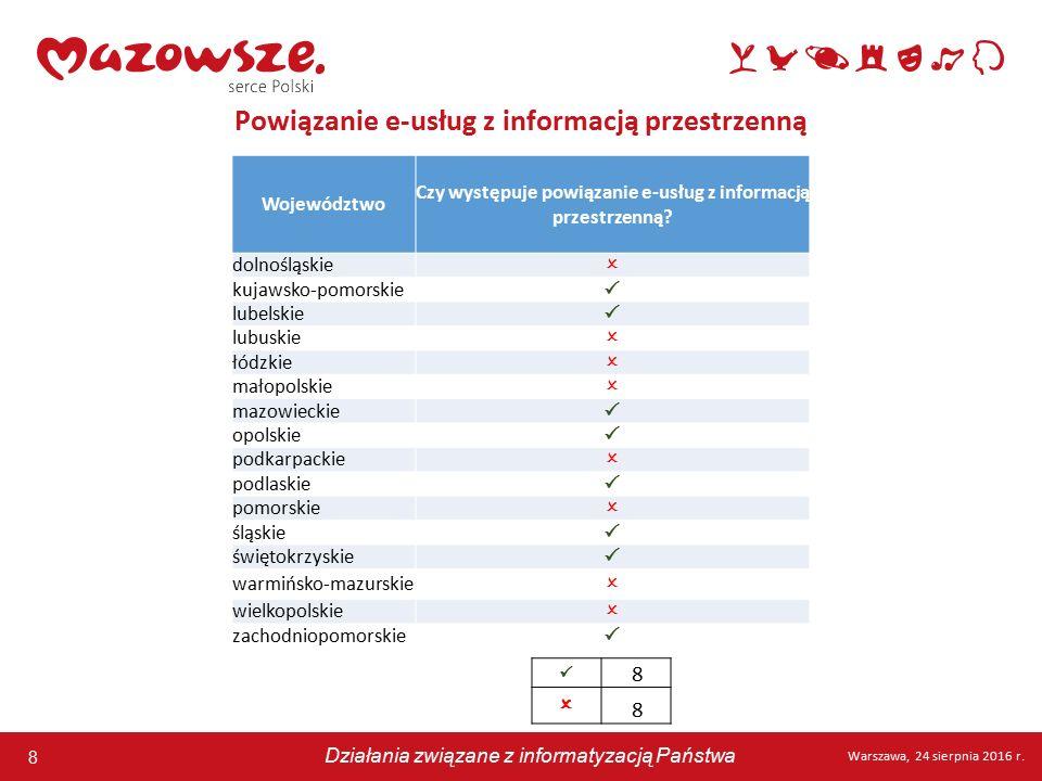 8 Warszawa, 24 sierpnia 2016 r. Działania związane z informatyzacją Państwa 8 Warszawa, 24 sierpnia 2016 r. Działania związane z informatyzacją Państw