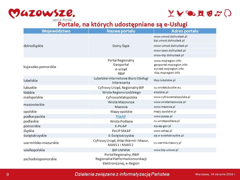 9 Warszawa, 24 sierpnia 2016 r. Działania związane z informatyzacją Państwa 9 Warszawa, 24 sierpnia 2016 r. Działania związane z informatyzacją Państw