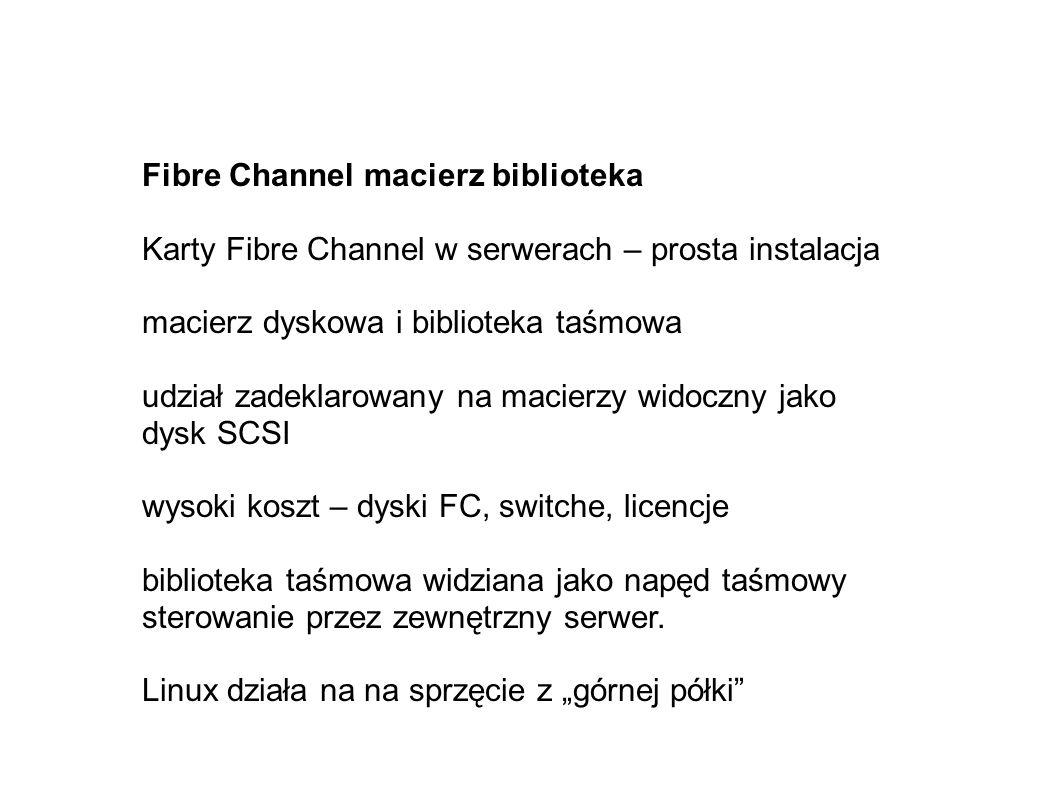 Fibre Channel macierz biblioteka Karty Fibre Channel w serwerach – prosta instalacja macierz dyskowa i biblioteka taśmowa udział zadeklarowany na macierzy widoczny jako dysk SCSI wysoki koszt – dyski FC, switche, licencje biblioteka taśmowa widziana jako napęd taśmowy sterowanie przez zewnętrzny serwer.