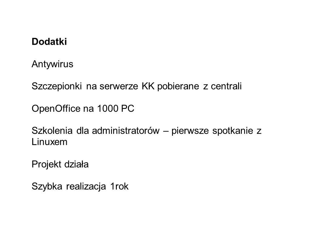 Dodatki Antywirus Szczepionki na serwerze KK pobierane z centrali OpenOffice na 1000 PC Szkolenia dla administratorów – pierwsze spotkanie z Linuxem Projekt działa Szybka realizacja 1rok