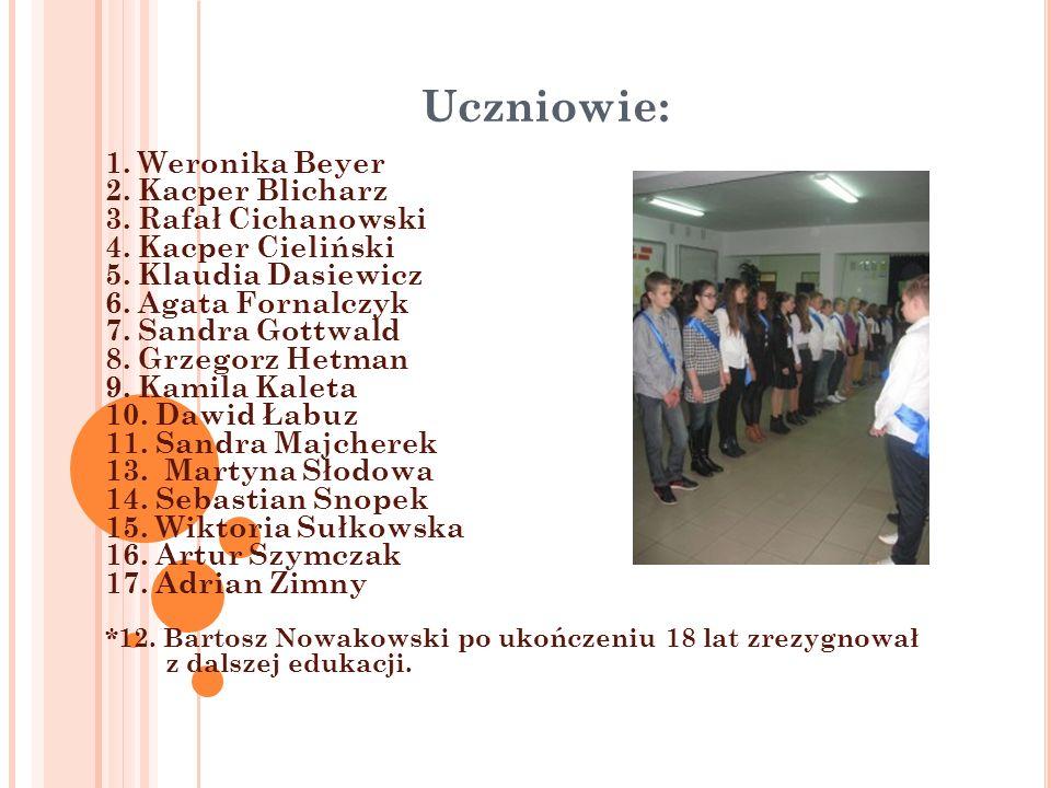 Uczniowie: 1. Weronika Beyer 2. Kacper Blicharz 3.