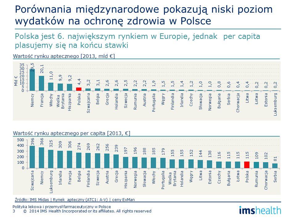 Porównania międzynarodowe pokazują niski poziom wydatków na ochronę zdrowia w Polsce Polska jest 6.