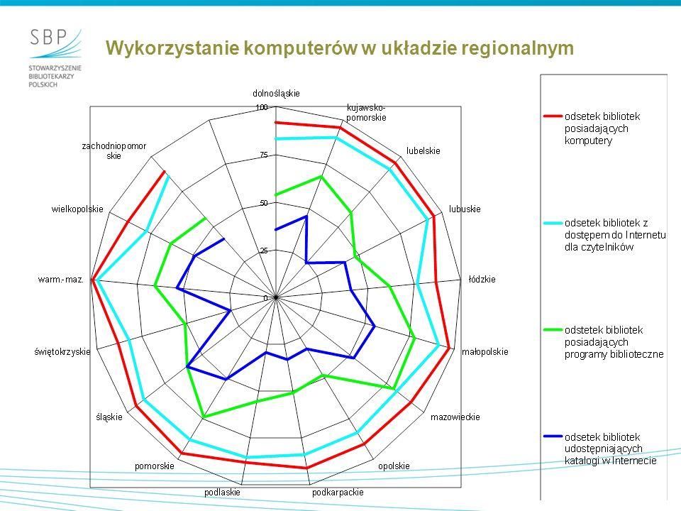 Wykorzystanie komputerów w układzie regionalnym
