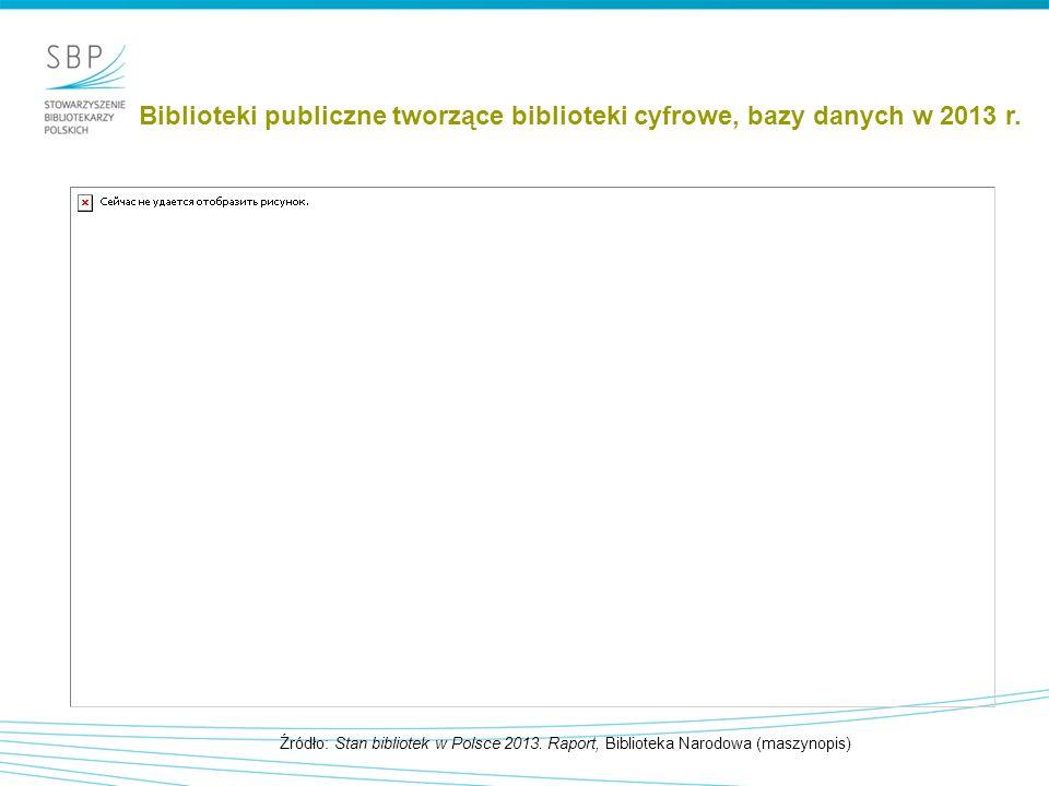 Biblioteki publiczne tworzące biblioteki cyfrowe, bazy danych w 2013 r.