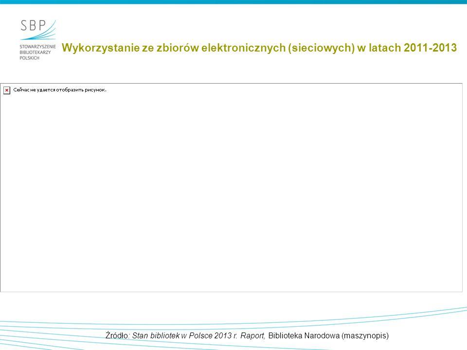 Wykorzystanie ze zbiorów elektronicznych (sieciowych) w latach 2011-2013 Źródło: Stan bibliotek w Polsce 2013 r.
