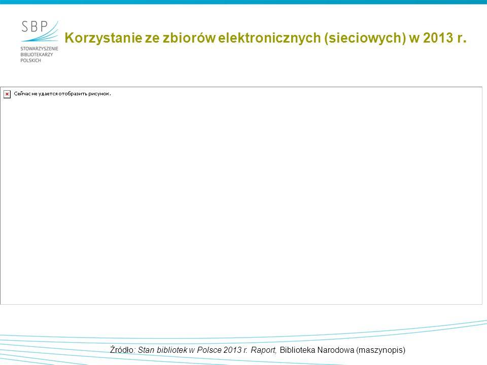 Korzystanie ze zbiorów elektronicznych (sieciowych) w 2013 r.