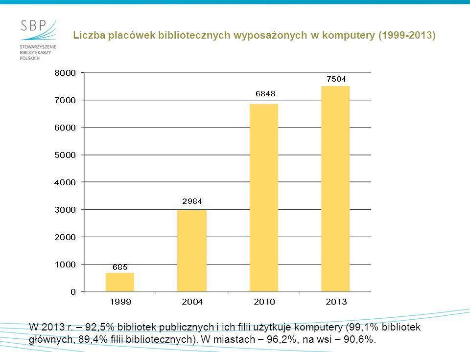 Odsetek bibliotek publicznych i filii udostępniających katalog on-line Źródło: Stan bibliotek w Polsce 2013.