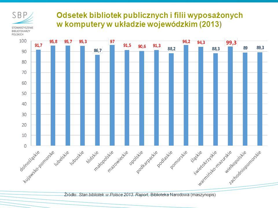 Liczba komputerów przypadających na jedną placówkę w latach 2004-2013 Źródło: Stan bibliotek w Polsce 2013.