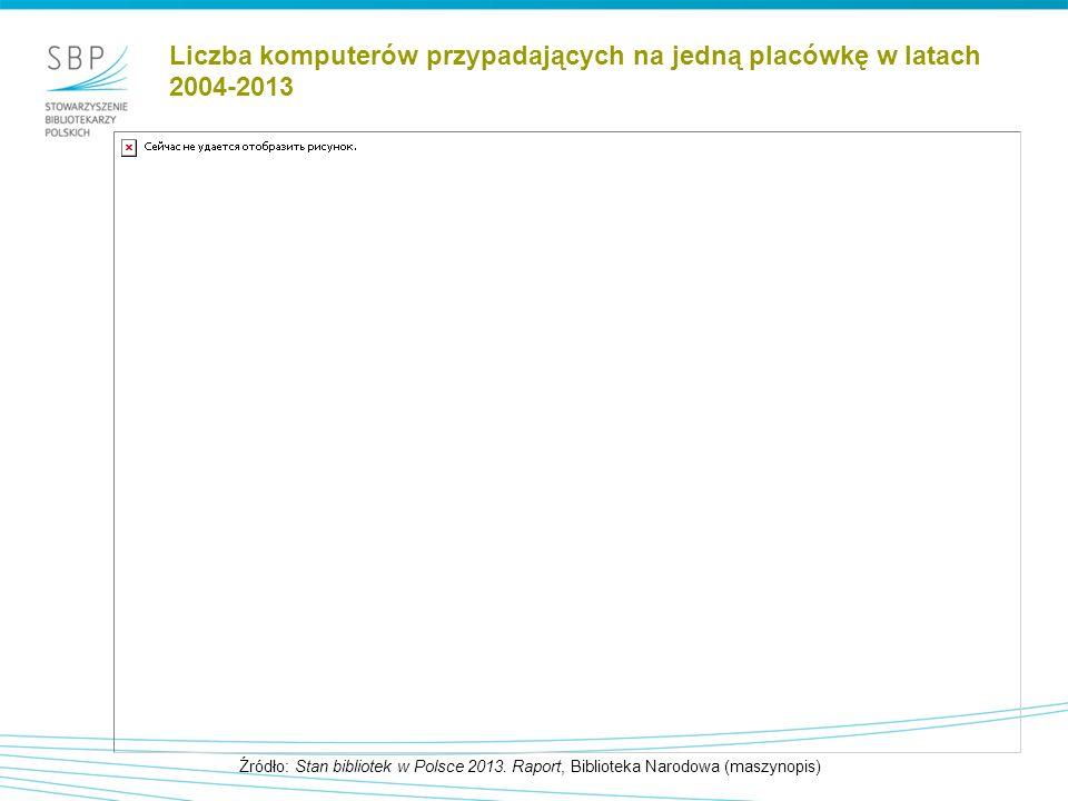 Liczba komputerów w placówkach bibliotecznych (1999-2013) W 2013 r.