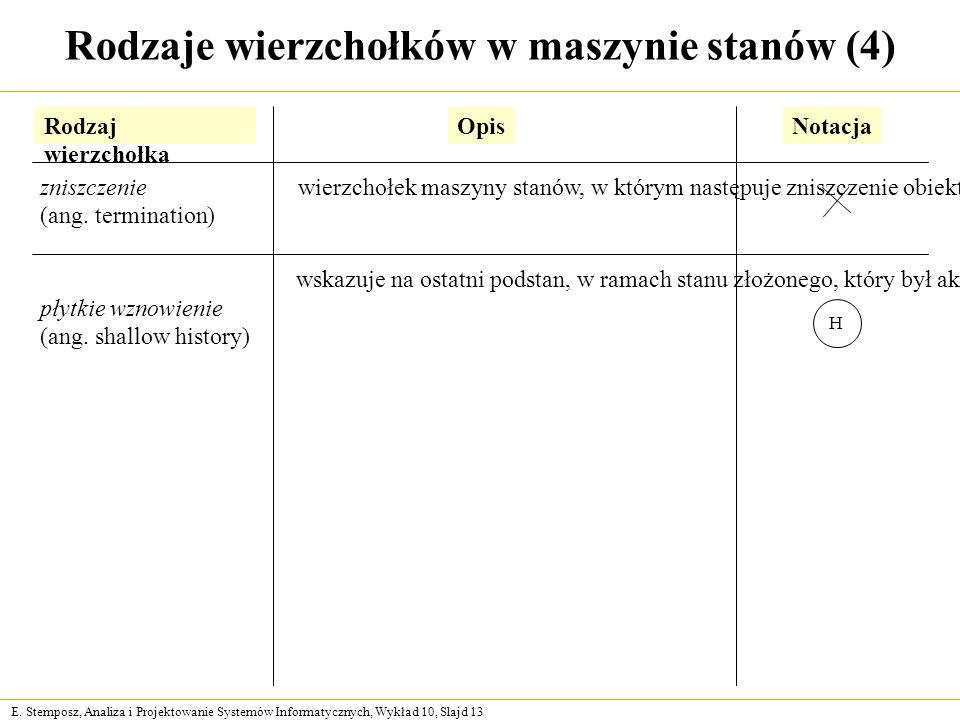E. Stemposz, Analiza i Projektowanie Systemów Informatycznych, Wykład 10, Slajd 13 Rodzaje wierzchołków w maszynie stanów (4) Rodzaj wierzchołka OpisN