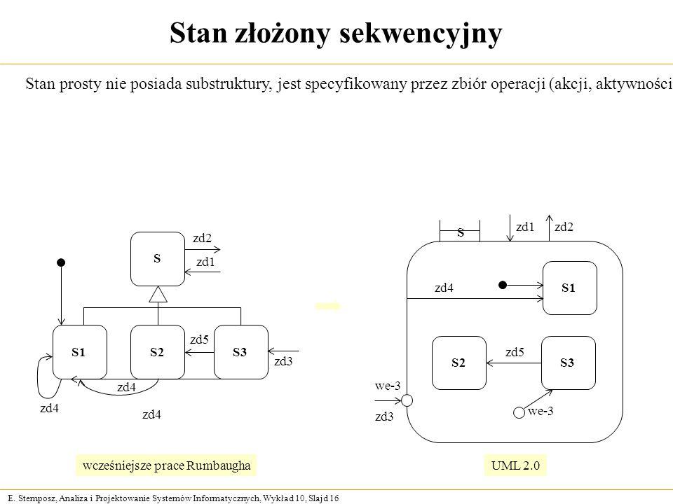 E. Stemposz, Analiza i Projektowanie Systemów Informatycznych, Wykład 10, Slajd 16 Stan złożony sekwencyjny Stan prosty nie posiada substruktury, jest