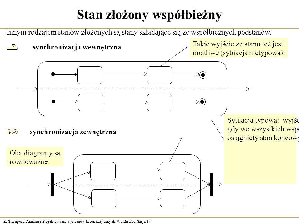 E. Stemposz, Analiza i Projektowanie Systemów Informatycznych, Wykład 10, Slajd 17 Stan złożony współbieżny Innym rodzajem stanów złożonych są stany s