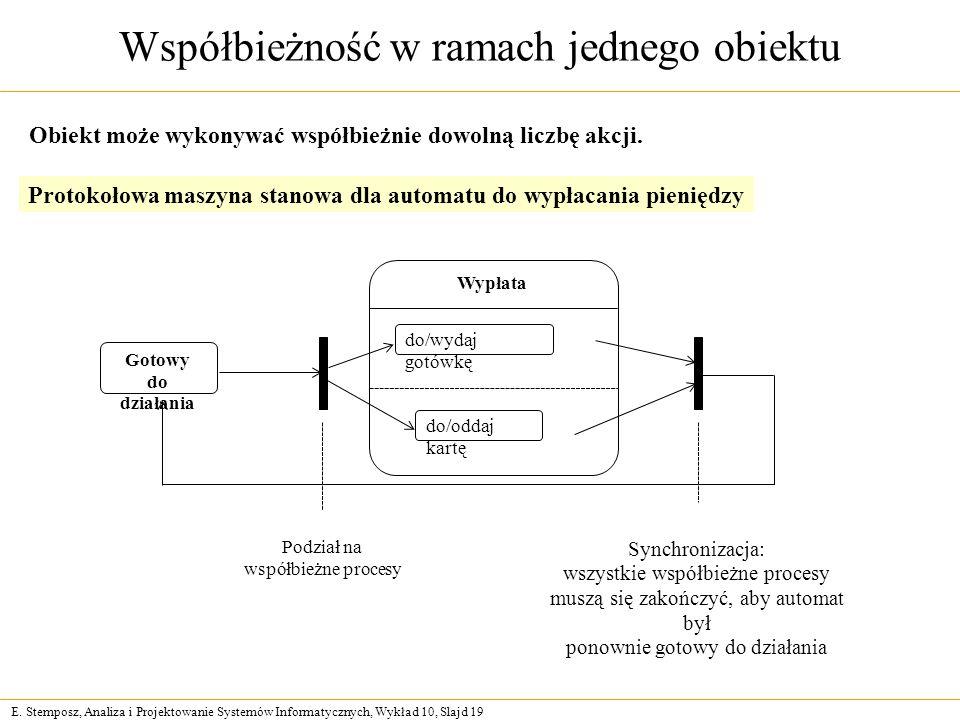 E. Stemposz, Analiza i Projektowanie Systemów Informatycznych, Wykład 10, Slajd 19 Współbieżność w ramach jednego obiektu Gotowy do działania Protokoł