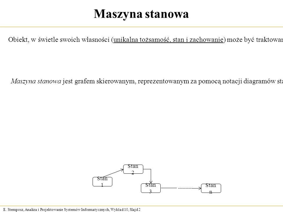 E. Stemposz, Analiza i Projektowanie Systemów Informatycznych, Wykład 10, Slajd 2 Maszyna stanowa Obiekt, w świetle swoich własności (unikalna tożsamo