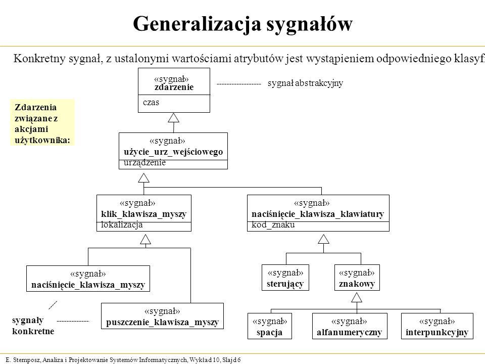 E. Stemposz, Analiza i Projektowanie Systemów Informatycznych, Wykład 10, Slajd 6 Konkretny sygnał, z ustalonymi wartościami atrybutów jest wystąpieni