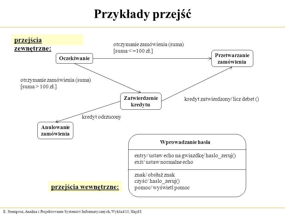 E. Stemposz, Analiza i Projektowanie Systemów Informatycznych, Wykład 10, Slajd 8 Przykłady przejść otrzymanie zamówienia (suma) [suma > 100 zł.] prze
