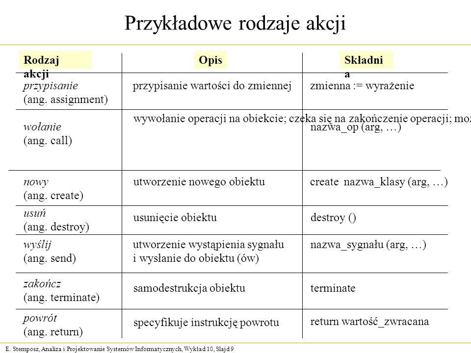 E. Stemposz, Analiza i Projektowanie Systemów Informatycznych, Wykład 10, Slajd 9 Przykładowe rodzaje akcji powrót (ang. return) przypisanie (ang. ass