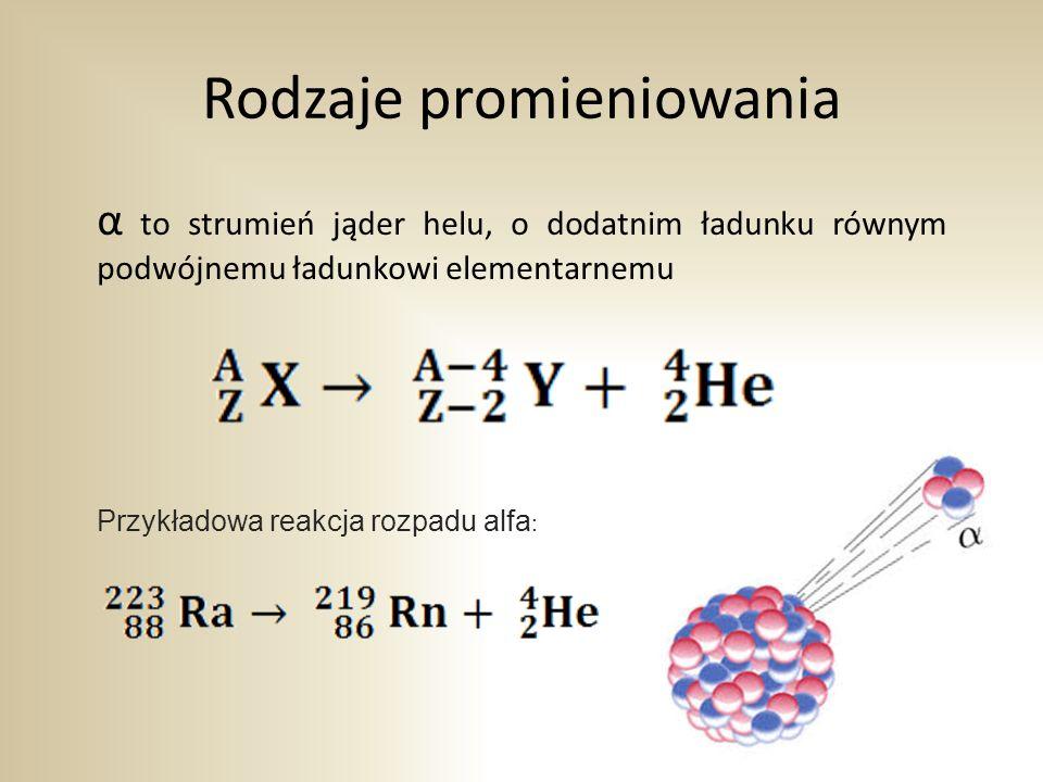 Rodzaje promieniowania α to strumień jąder helu, o dodatnim ładunku równym podwójnemu ładunkowi elementarnemu Przykładowa reakcja rozpadu alfa :
